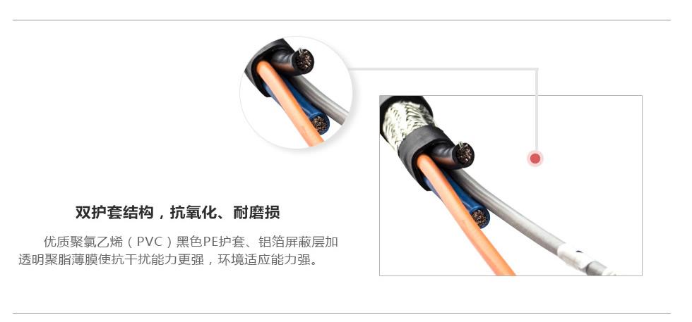 guangdian复合dian缆II型