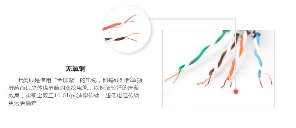 qi类全屏蔽wangxian